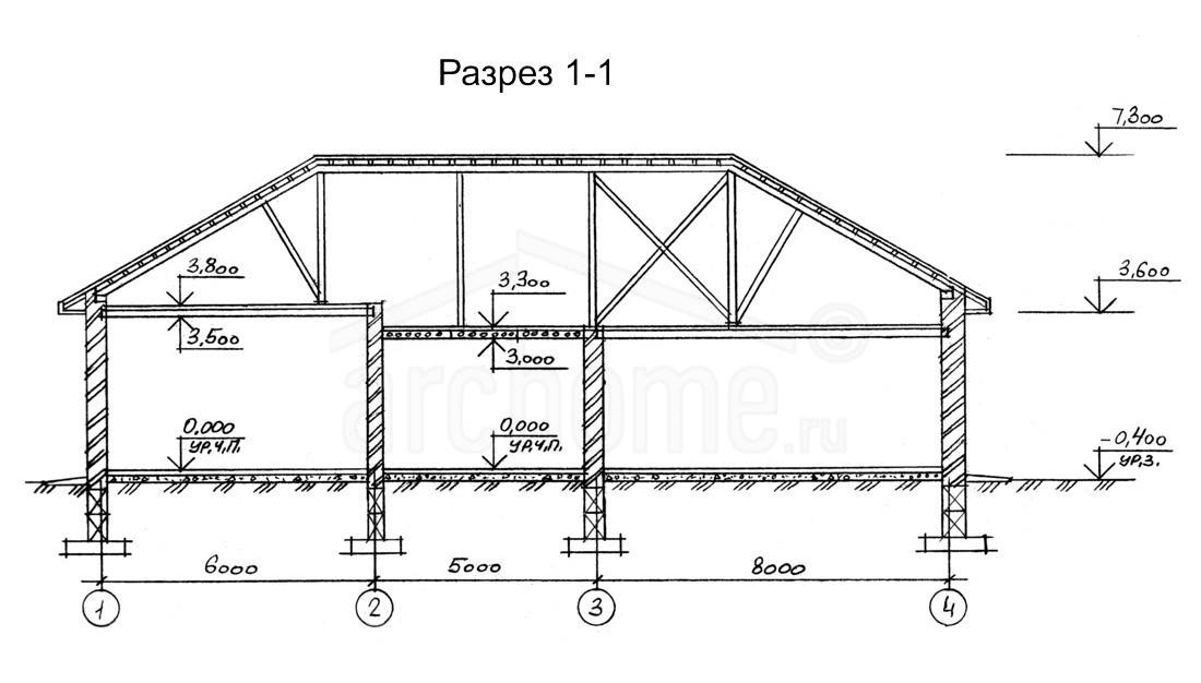 Планы этажей проекта ЮЛЯ 2