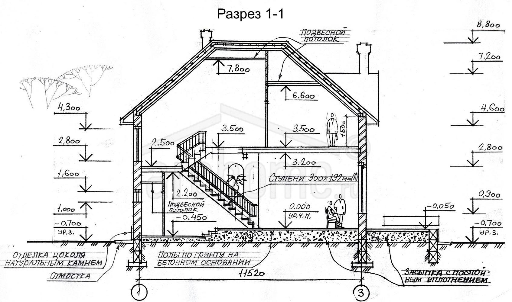 Планы этажей проекта КЕДР 3