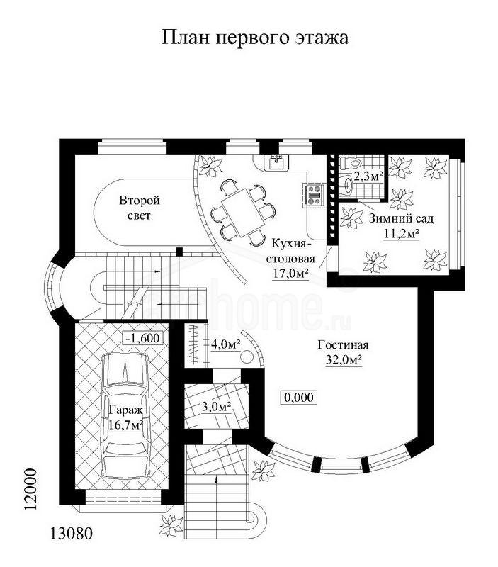 Планы этажей проекта ЧЕСТЕР 2