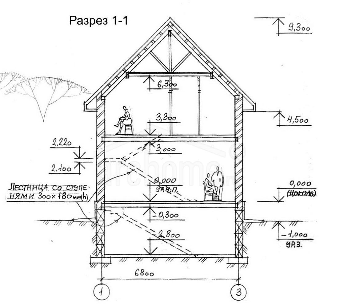 Планы этажей проекта ОХОТНИК-2 3
