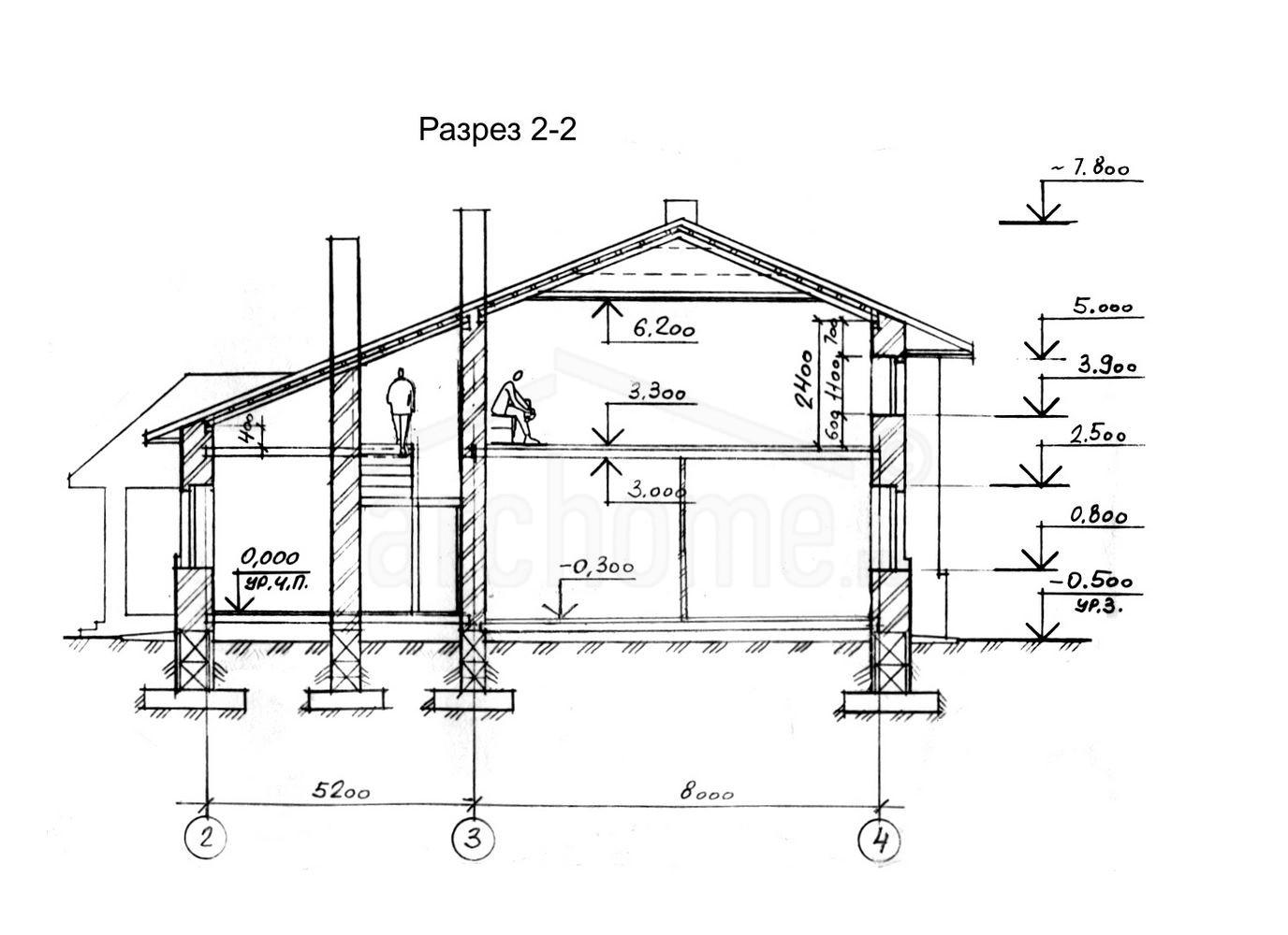 Планы этажей проекта ГАМЛЕТ 3