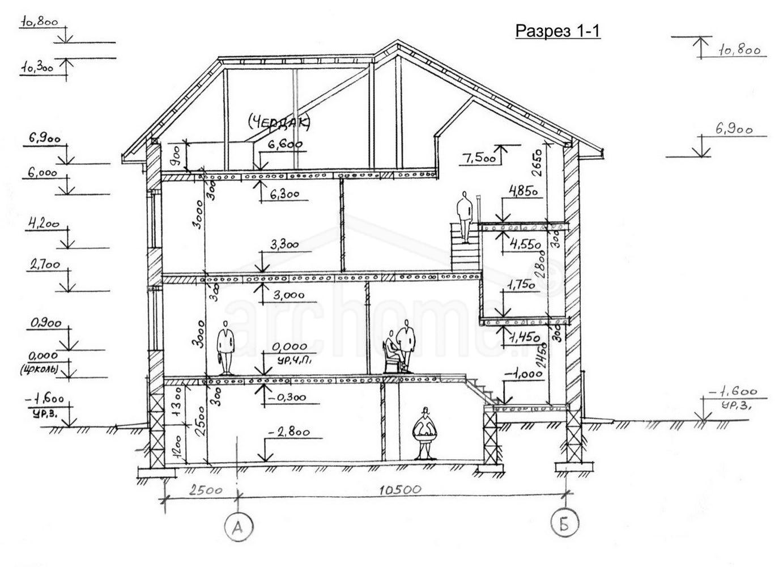 Планы этажей проекта СУАРЕ 5
