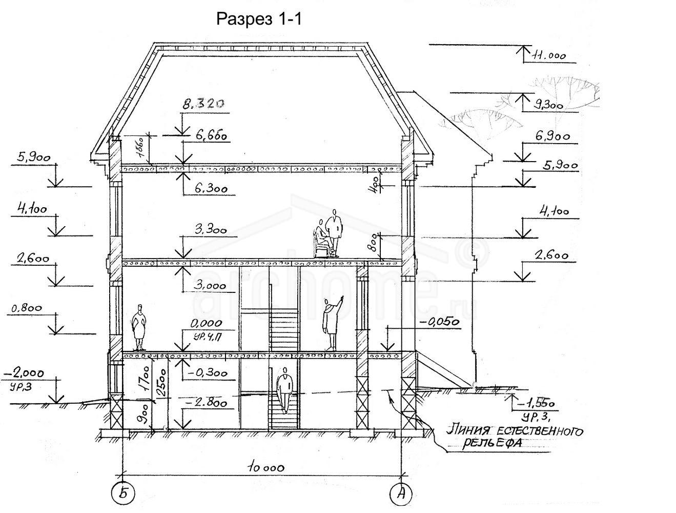 Планы этажей проекта САЛЬВАДОР 4