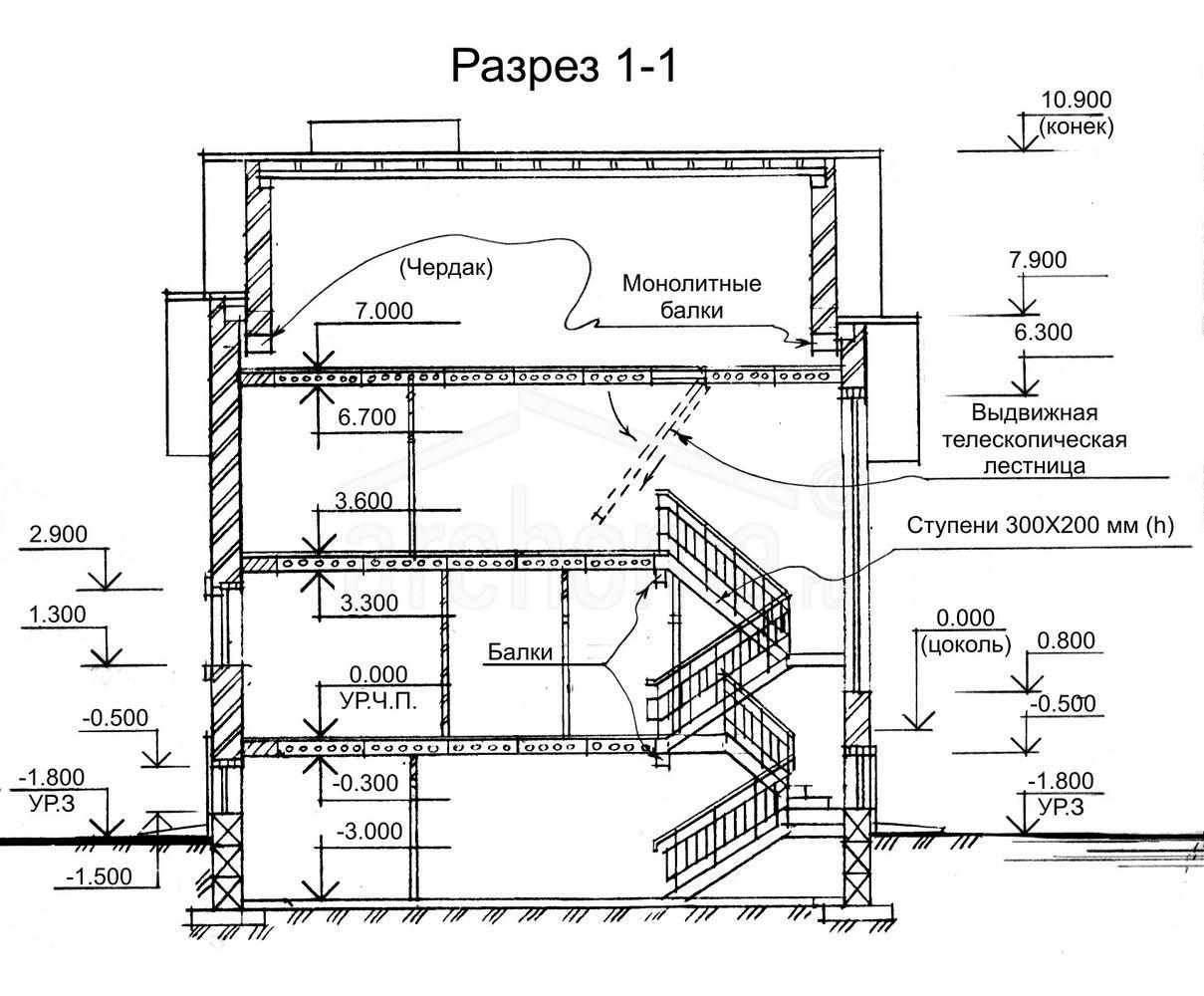 Планы этажей проекта ГУДВИН 4