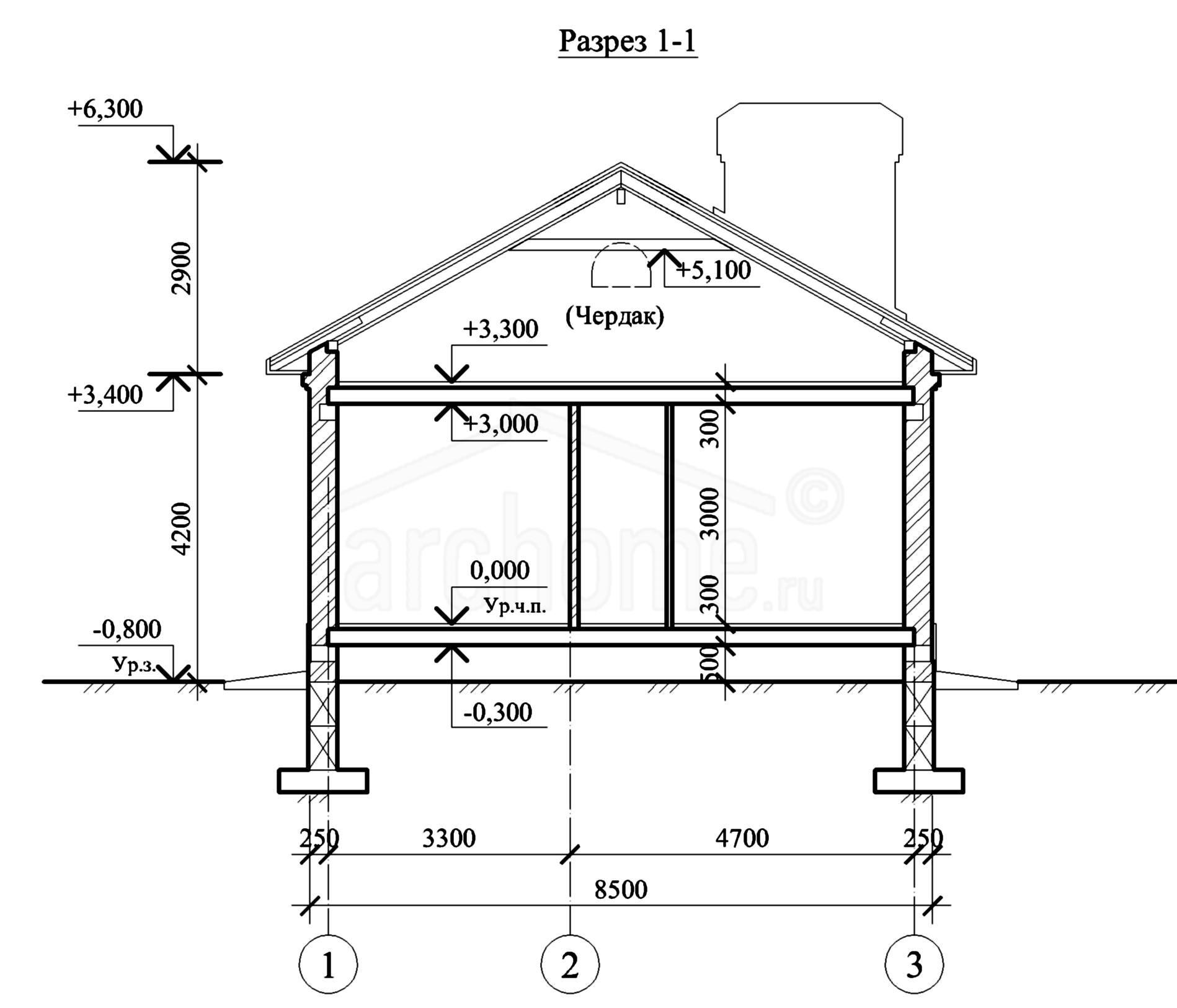Планы этажей проекта ПЛУТОН 2