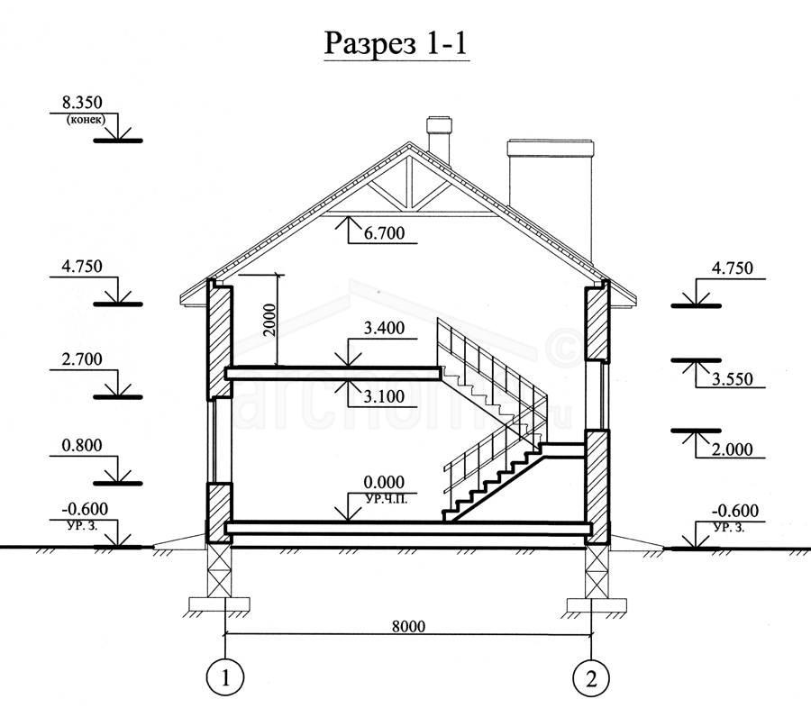 Планы этажей проекта КСЕНИЯ 3