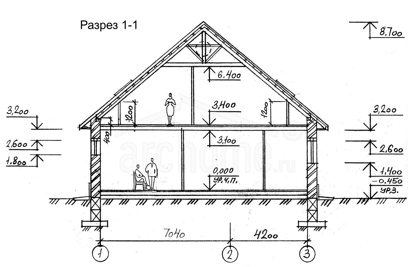 Планы этажей проекта ПАТРИК 3