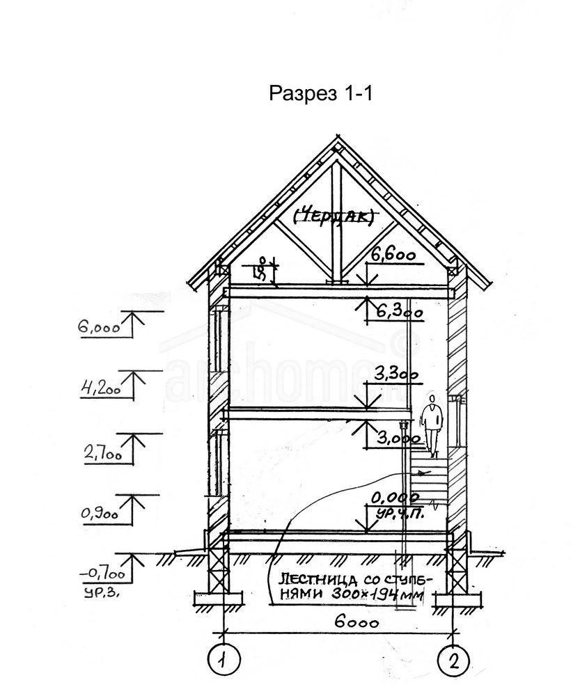 Планы этажей проекта ЛАНДЫШ 3
