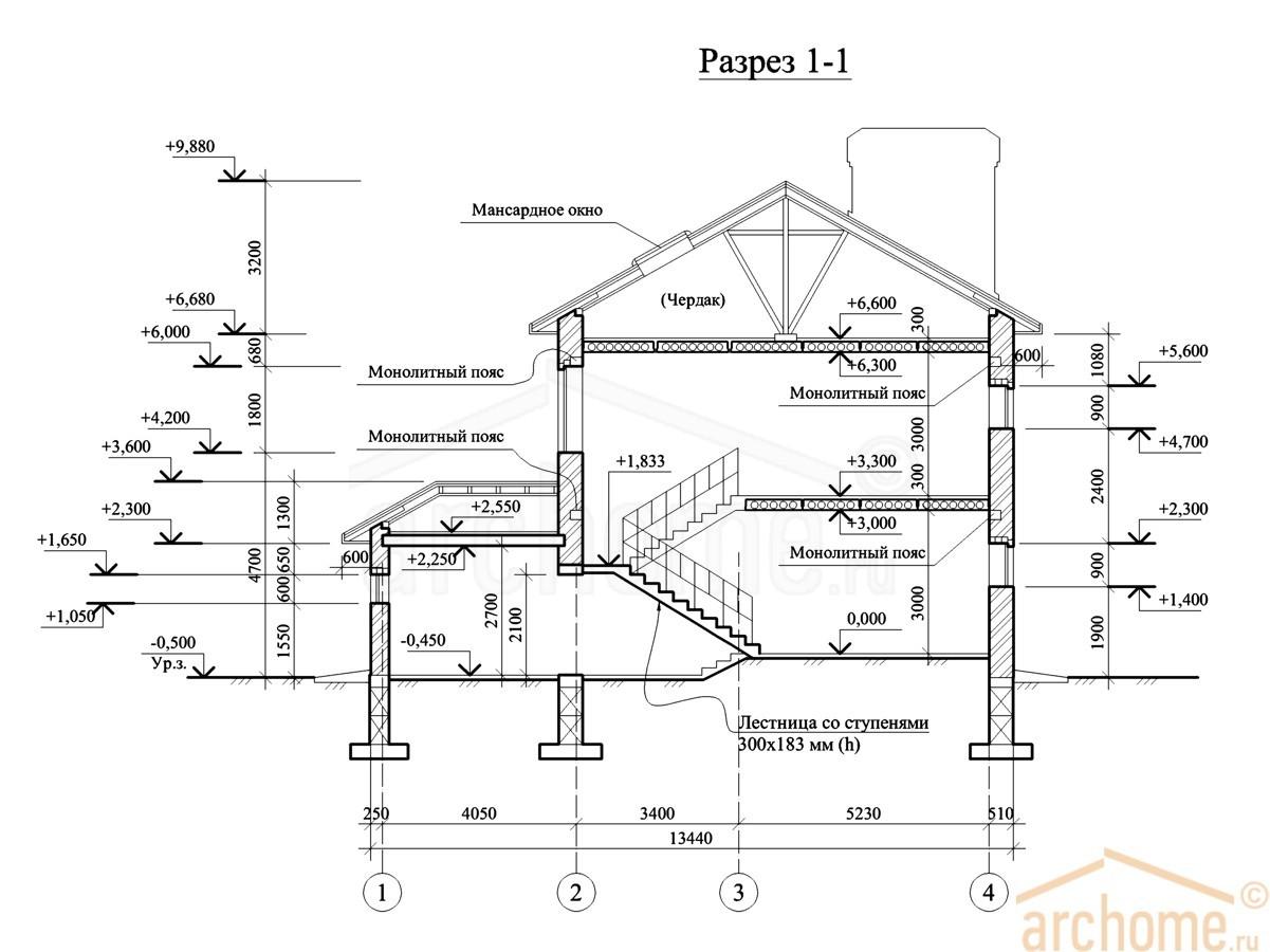 Планы этажей проекта ИРЭН 3
