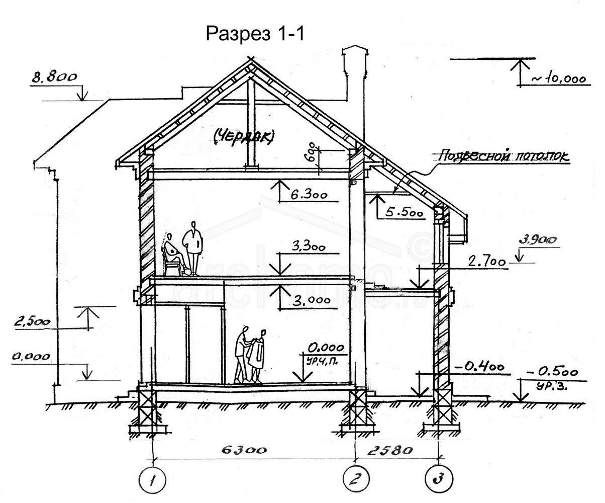 Планы этажей проекта ЛАНЧ-1 3